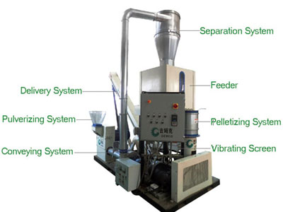 all in one pellet mill